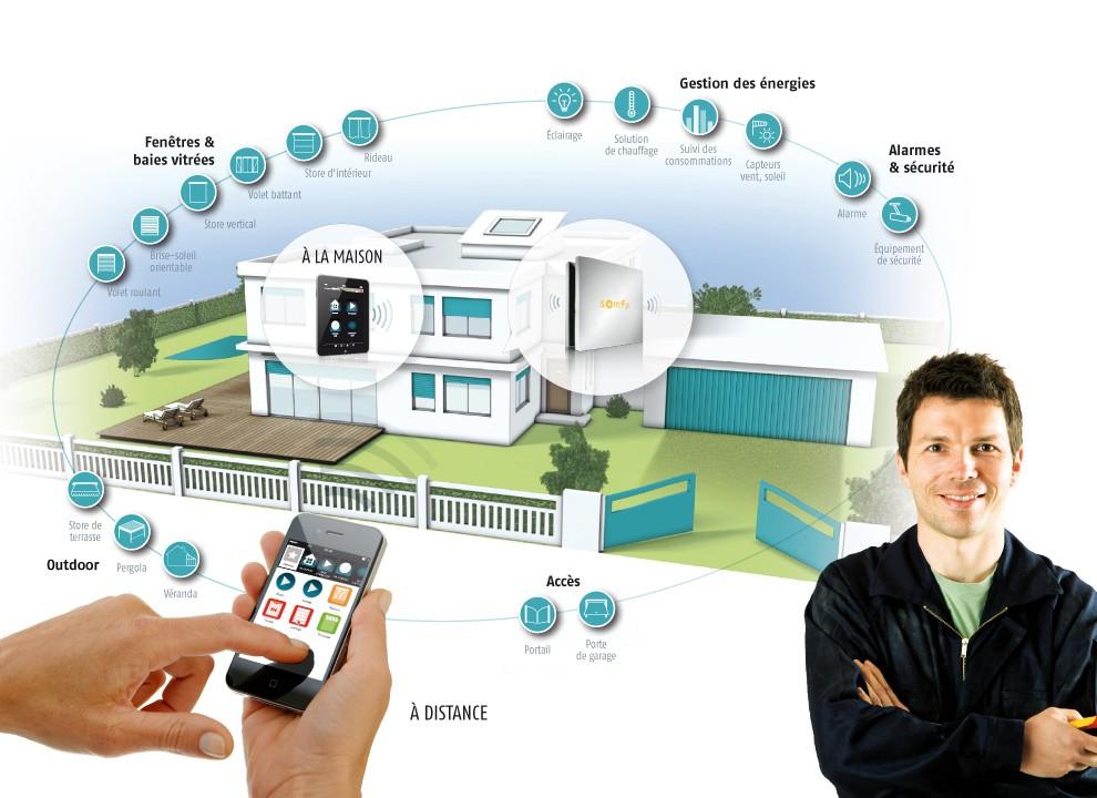 Installateurs Somfy : Fabricants, Installateurs Et Réparateurs Somfy