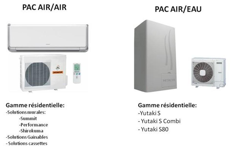 Quelques liens utiles for Chauffage pac air air