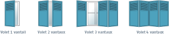 motorisation de volet battant toulouse stores int rieurs. Black Bedroom Furniture Sets. Home Design Ideas