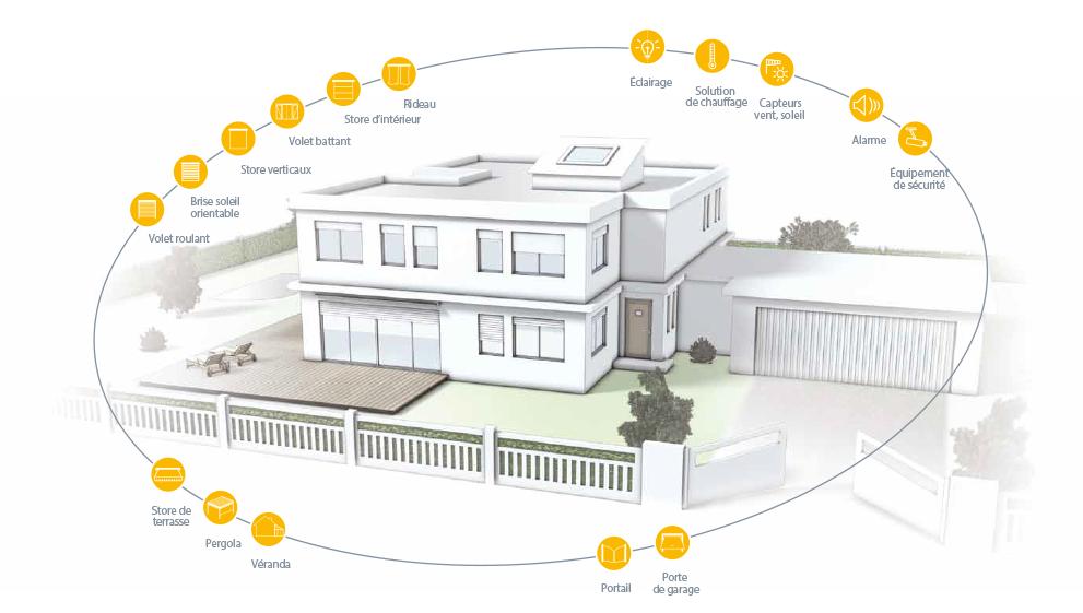 Faire un plan de maison en ligne faire plan maison 3d en - Faire un plan de maison gratuit en ligne ...