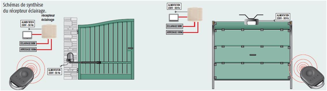 R cepteur d 39 clairage rts portail r cepteur la for Eclairage exterieur avec commande a distance