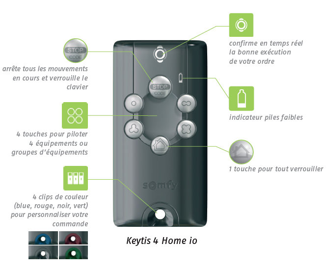keytis4home_description